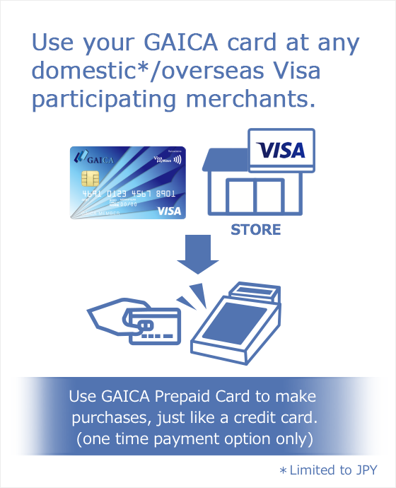 no trouble with currency use your gaica card at any domesticoverseas visa participating merchants limited - What Prepaid Card Can Be Used Internationally
