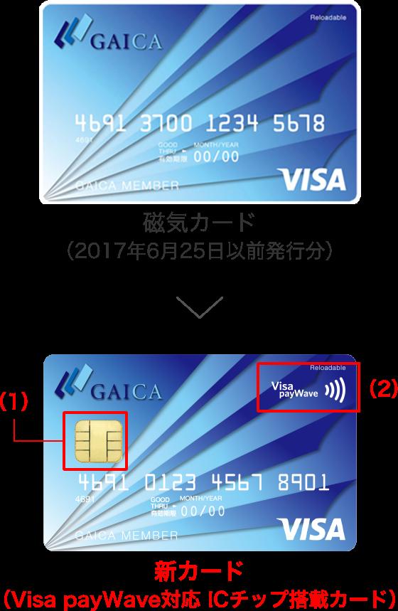 プリペイド カード visa プリペイドカードなら三井住友VISAカード